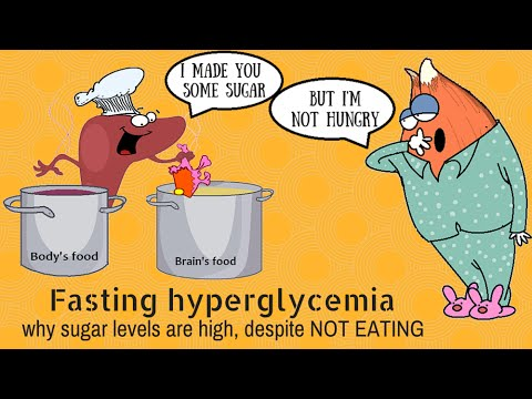 What causes fasting sugar levels to be high (hyperglycemia)