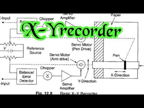 X-Y recorder - YouTubeYouTube
