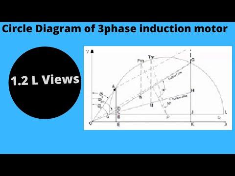 Circle diagram of induction motor pdf nptel caferacersjpg circle diagram of induction motor ccuart Images