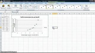 Инструкция создания регрессионных моделей в MS Excel