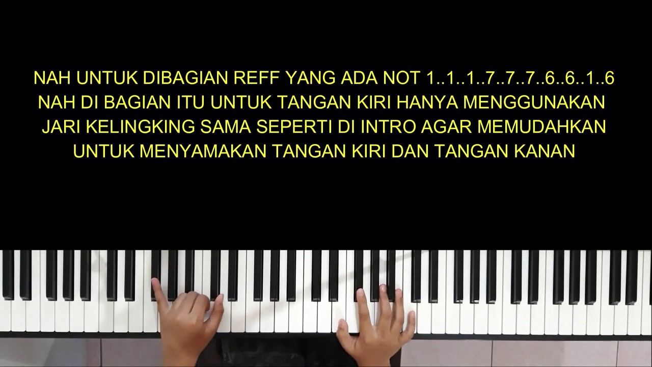 Tutorial Piano Dance Monkey
