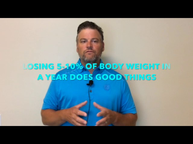 Obesity Medicine Perspective # 85-- Weight loss expectations.
