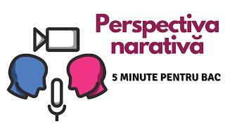 Perspectiva narativă- UN ȘABLON SIMPLU- Tips&Tricks
