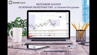 Форекс аналитика. Волновой анализ валютных пар от 18 октября 2019.