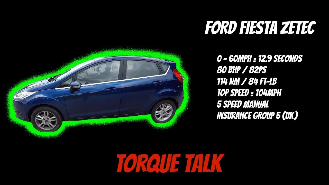 Ford Fiesta 1 25 Zetec 2017 Review And Road Test Youtube