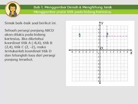 Menggambar posisi titik pada bidang kartesius matematika sd kelas 5 menggambar posisi titik pada bidang kartesius matematika sd kelas 5 ccuart Choice Image