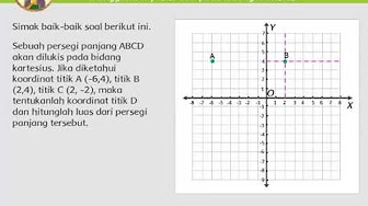 Cara membuat diagram kartesius di excel aka videos menggambar posisi titik pada bidang kartesius matematika sd kelas 5 ccuart Gallery