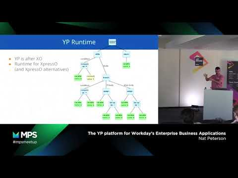 MPS Community Meetup 2018 - Platform for Workday's Enterprise Business Applications by Nat Peterson