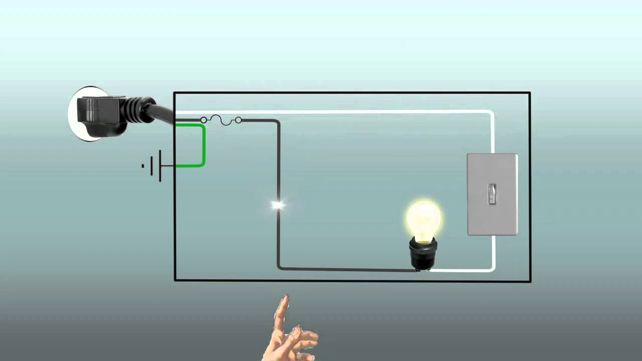 Circuit Troubles (Basic Circuits and Common Problems) - YouTube