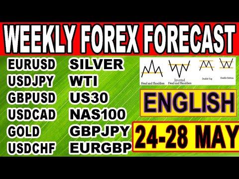 ( 24-28 MAY ) weekly forex forecast | EURUSD / GBPUSD / USDJPY /GOLD | forex trading |English