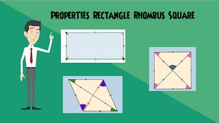 Properties of a rhombus, rectangle, and a square