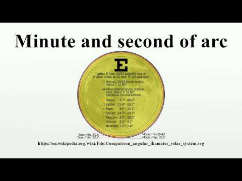 Minute and second of arc