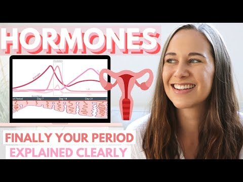 KNOW YOUR PERIOD!! Menstrual Cycle Hormones and Functions EASILY Explained