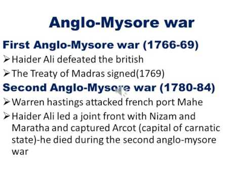 MODERN INDIA 1 ANGLO MYSORE WAR HISTORY FOR COMPETITIVE EXAMS