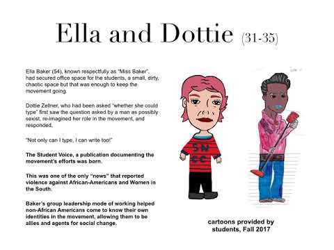 VideoLecture 4 EllaBakerReadingDebra