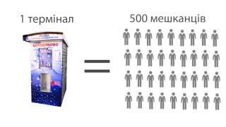 Вендинговый бизнес Автоматы розлива автомат продажи воды Унипей(Вендинговый бизнес Автоматы розлива автомат продажи воды Унипей http://unipay.ua/ ТЗОВ