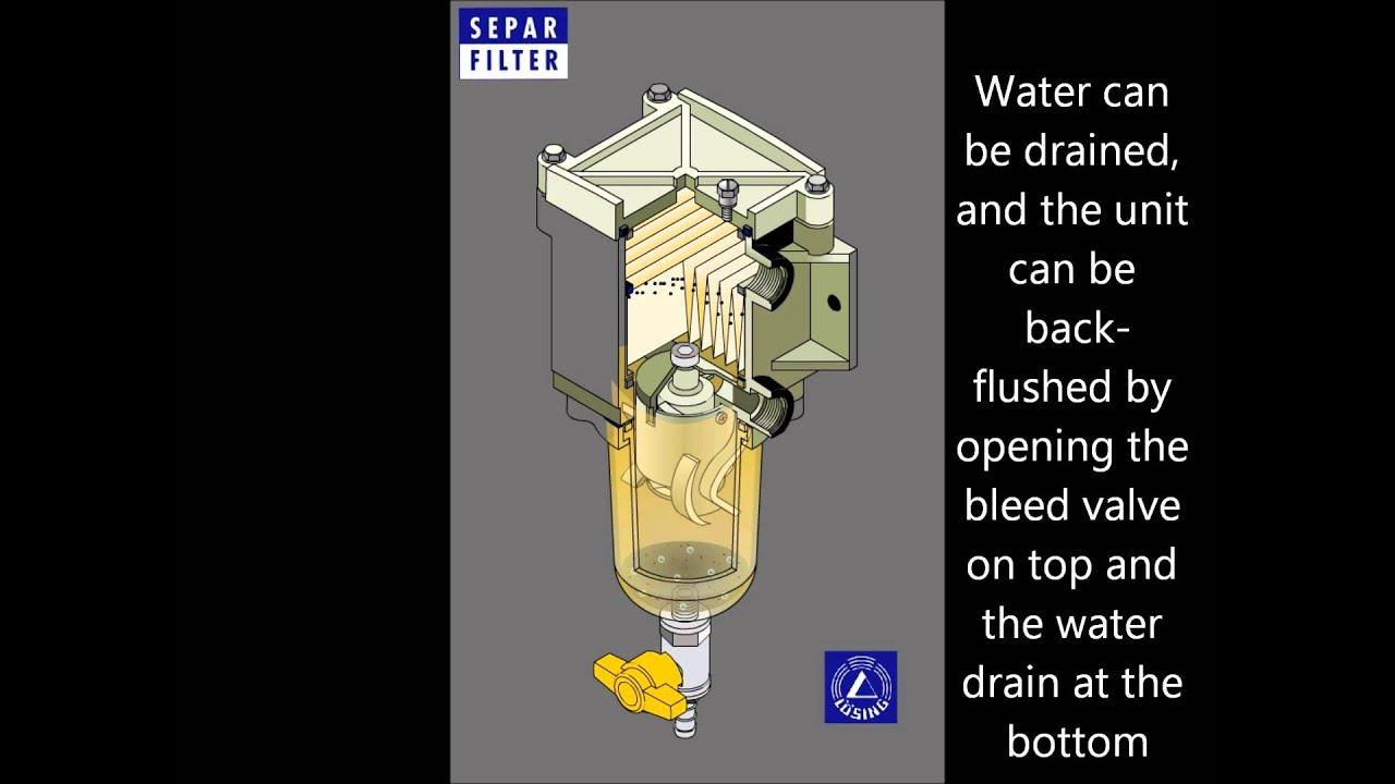 Presentation of the Separ SWK2000 fuel filter/water