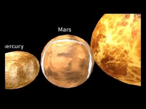 The Universe In 3d Planet Star Size Comparison 1080p
