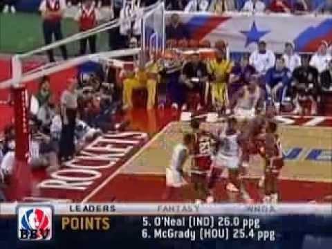 Karl Malone: MVP All Star Game Performance (1989, 28 points)