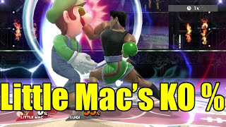 What Percentage Does Little Mac's KO PUNCH Kill At in Super Smash Bros Wii U