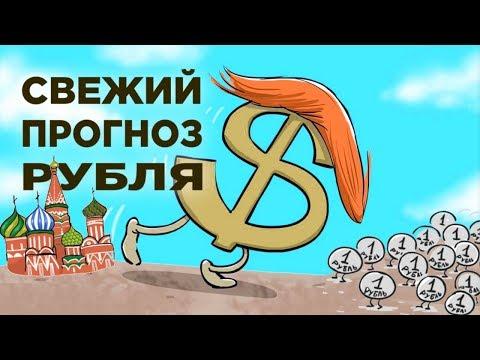 Курс рубля. Когда