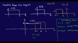 Continuous-Time Convolution 1