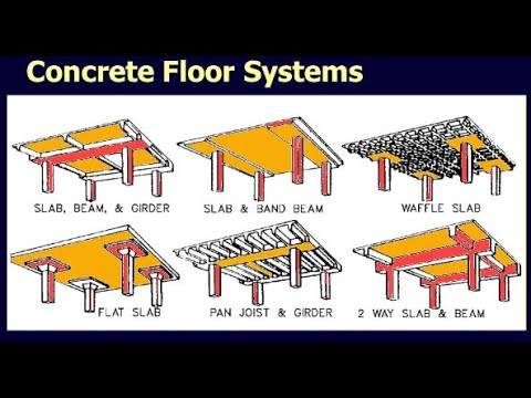 Structural Concrete Floor Systems For