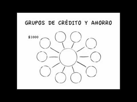 Видео Prestamos sin buro de credito wtc