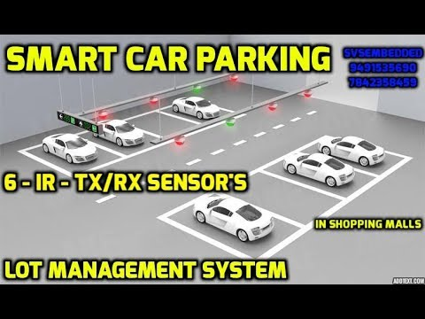 Smart Car Parking Lot Management System in Shopping Mall