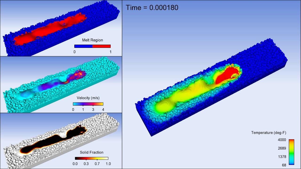 Additive Manufacturing: Melt Pool Analysis