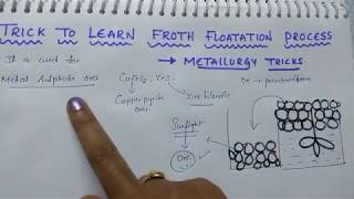 chemistry video lectures for iit jee