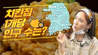 치킨집 1개당 인구 수는 몇 명? 통계청 SGIS가 모두 알려줌