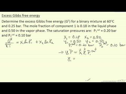 Excess Gibbs Free Energy