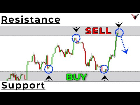 The Only Support And Resistance Trading Video You Will Ever Need... (Beginner To Advanced Course)