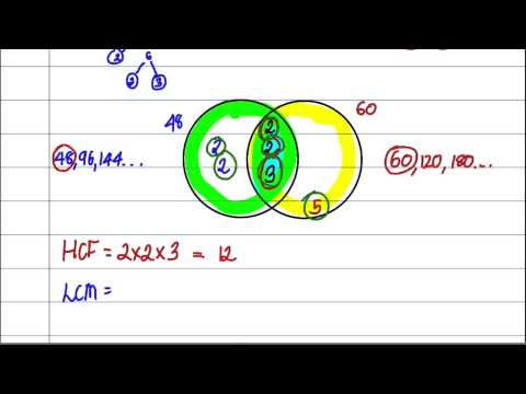 HCF & LCM (prime Factors)