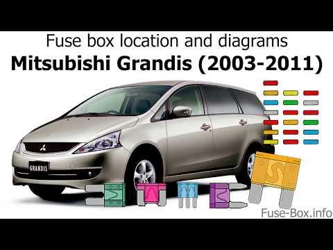 Mitsubishi grandis autochoice
