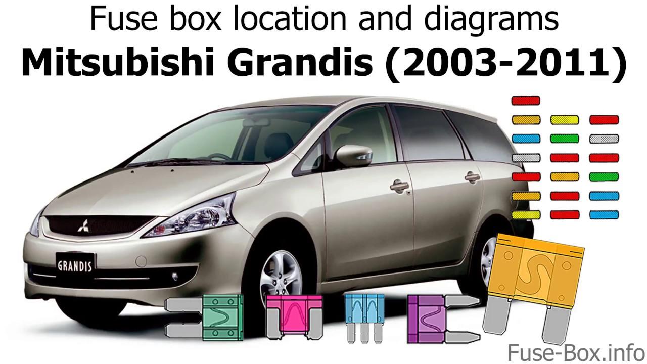 small resolution of fuse box location and diagrams mitsubishi grandis 2003 2011