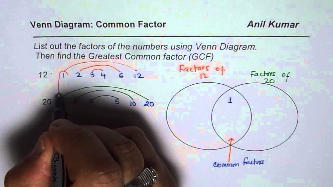 Use venn diagram to find gcf of 12 and 20 youtube use venn diagram to find gcf of 12 and 20 ccuart