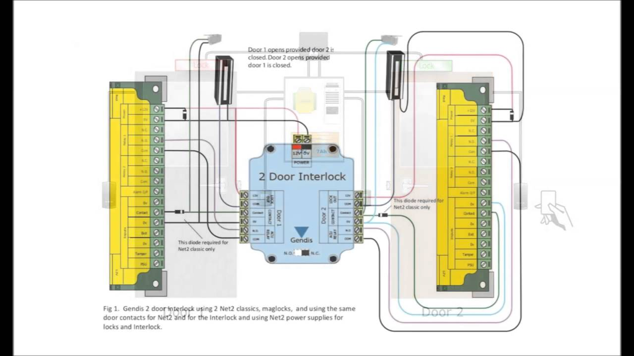 Interlock video & Interlock video - YouTube