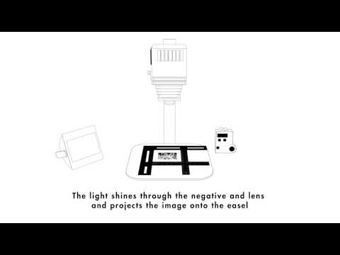 How a Photographic Enlarger Works