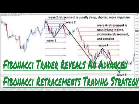 Fibonacci Trader Reveals An Advanced Fibonacci Retracements Trading Strategy