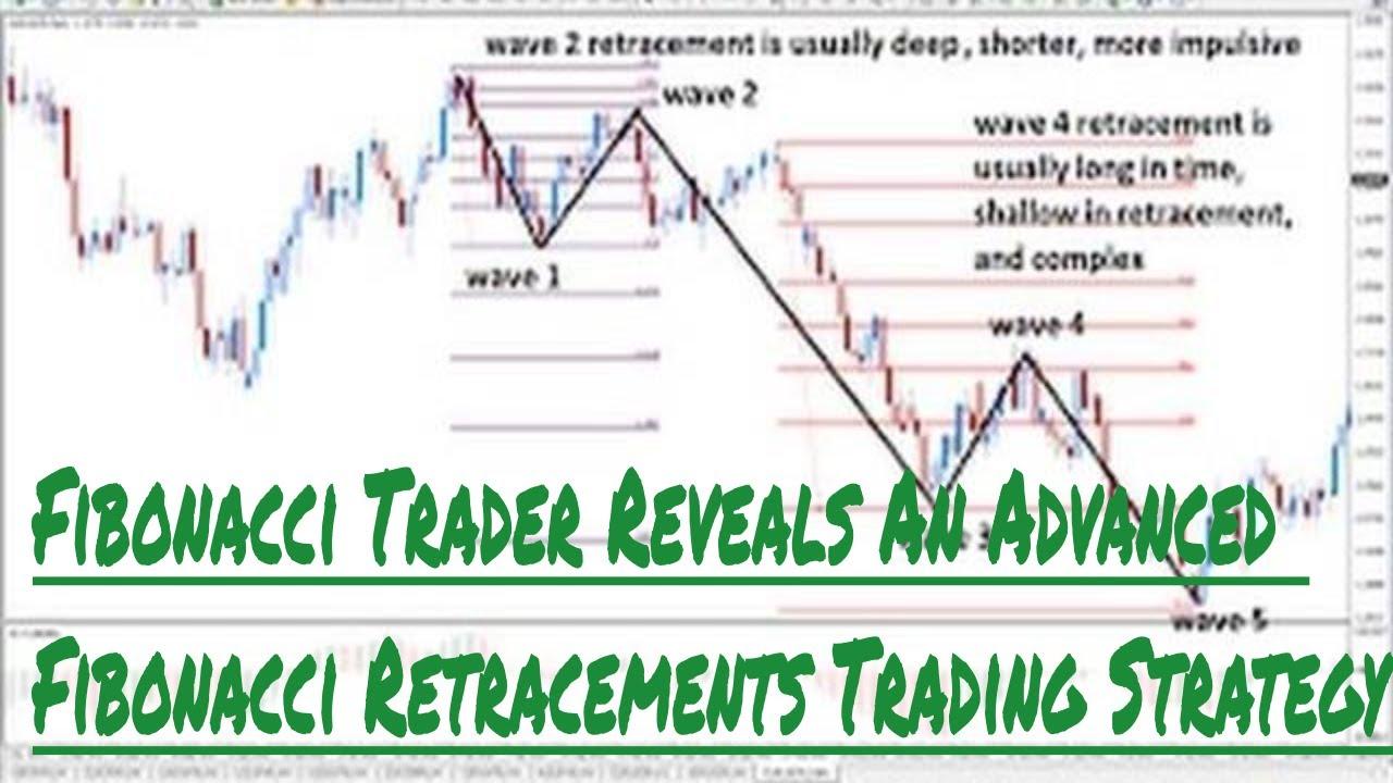 Fibonacci trading strategy youtube