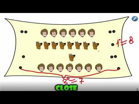 Scooby Doo Haunted House Solución Explicación Puzzle Final