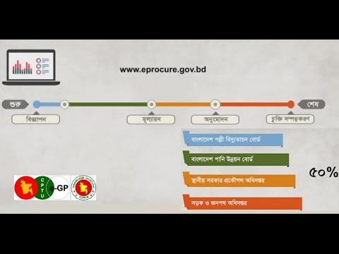 ই-টেন্ডার প্রক্রিয়া এবং সুবিধা (বাংলাদেশ) || সরকারি ক্রয় || CPTU  e-GP || CH24