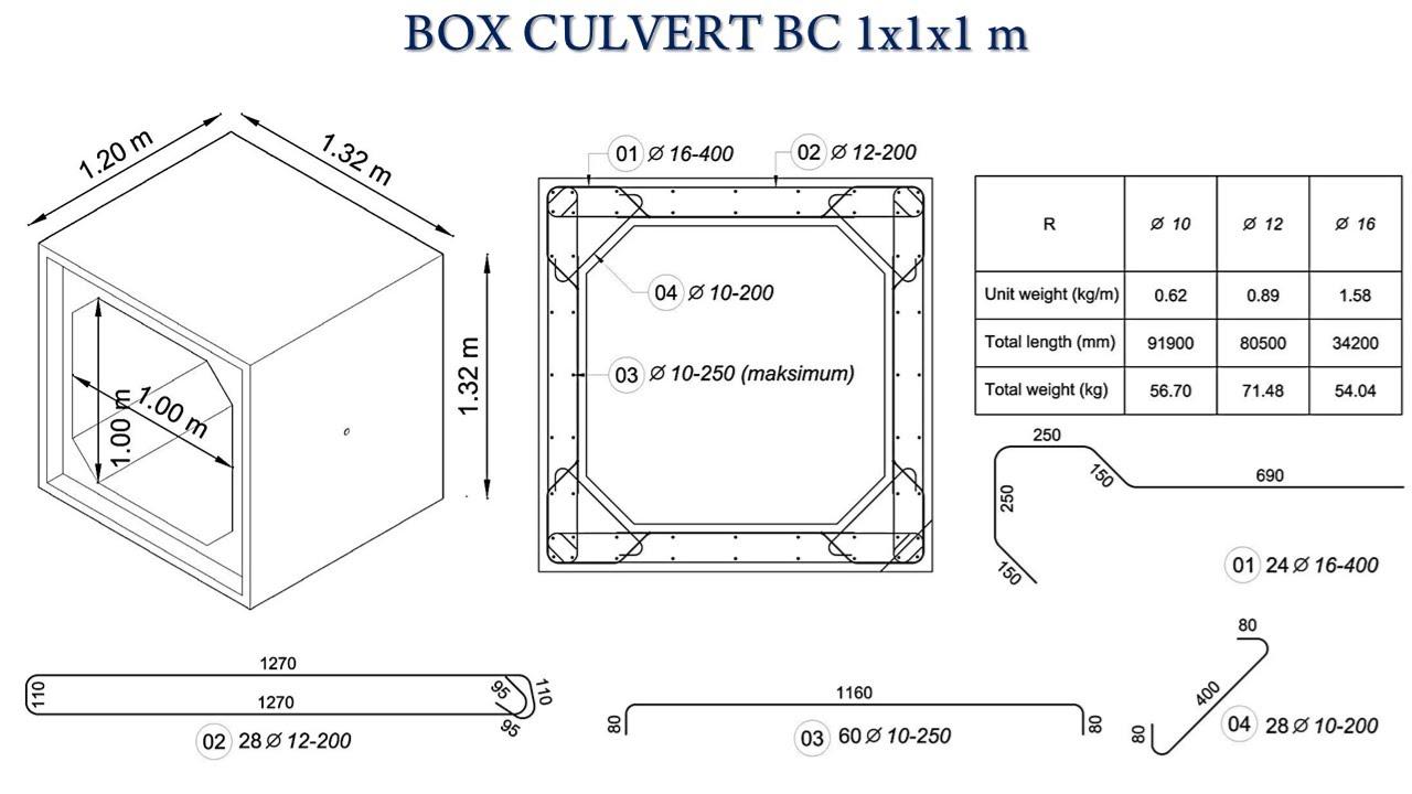 Box Culvert, BC 1x1x1 m, Detail Pembesian Gorong gorong Persegi - YouTube