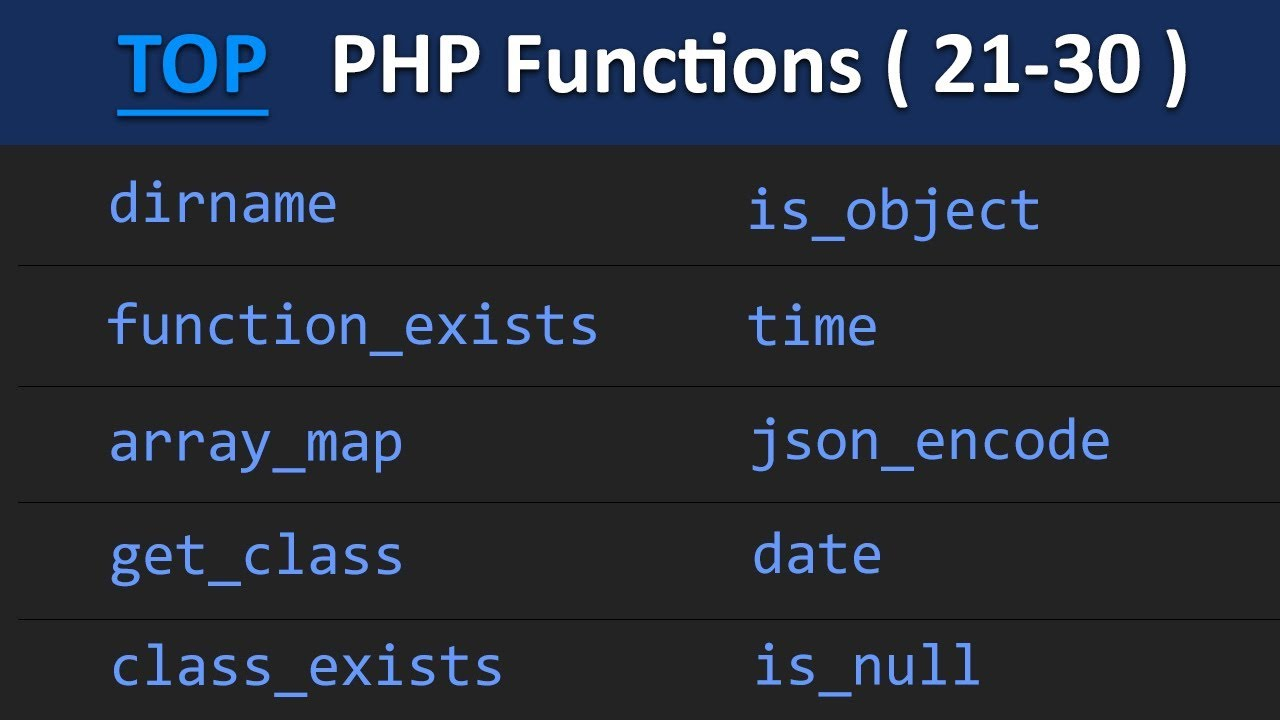 Top 100 PHP Functions ( 21 - 30 ) | Learn PHP