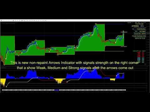 crypto signals premium club