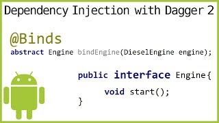 Dagger 2 Tutorial Part 6 - PROVIDING INTERFACES WITH @BINDS - Android Studio Tutorial