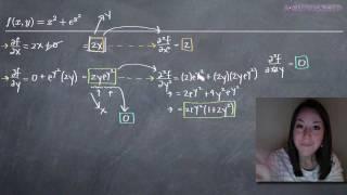 Second Order Partial Derivatives (KristaKingMath)