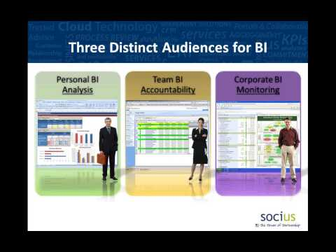 Better Business Analytics with Powerful Business Intelligence Tools